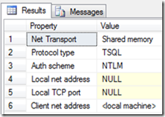 connectionproperty tsql function